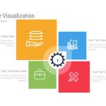 Four Box Style Visualization