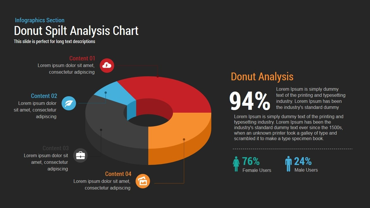Donut Spilt Analysis Chart Powerpoint and Keynote template