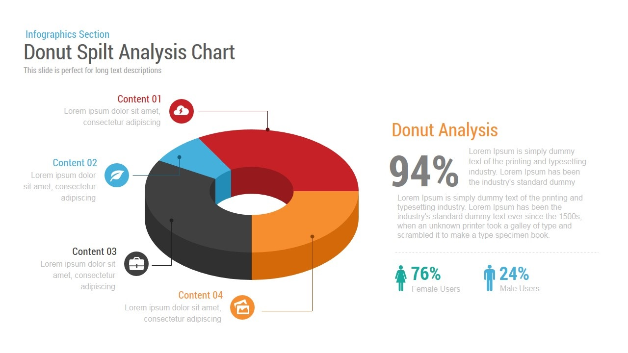 Donut Split Analysis Chart PowerPoint Template and Keynote Slide
