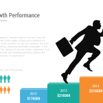 Company Growth Performance Powerpoint and Keynote template