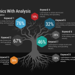 Tree infographics with analysis PowerPoint and Keynote template