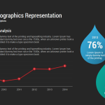 Water flow Infographics Powerpoint and Keynote template