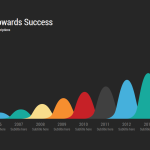 Business Growth Chart Powerpoint and Keynote template