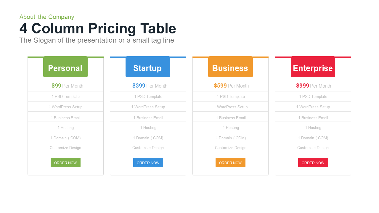 Four column pricing table powerpoint and keynote template for Table design ppt