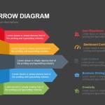 5 Stage Arrow Diagram Powerpoint Keynote template