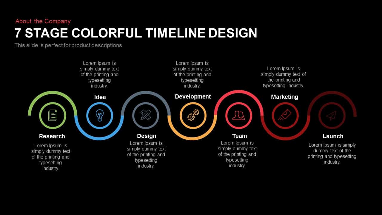 7 Stage Colourful Timeline Design