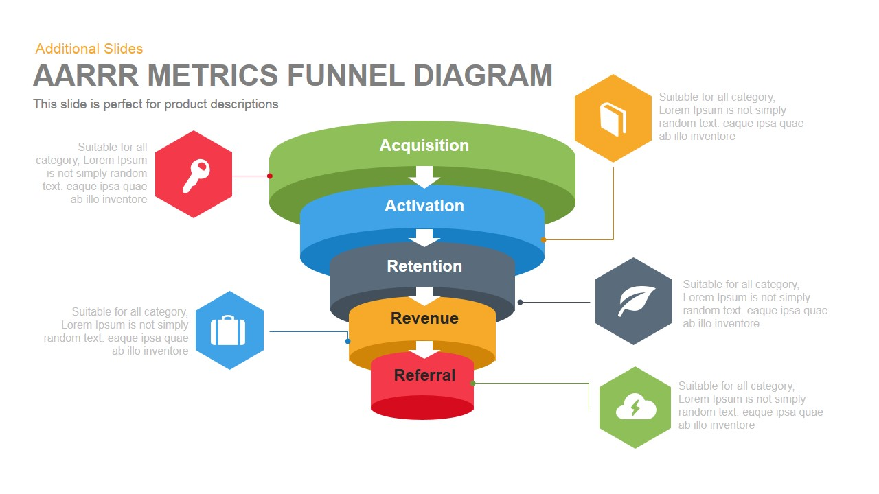 Aarrr Metrics Funnel Diagram Powerpoint Keynote Template Process Flow Ppt And