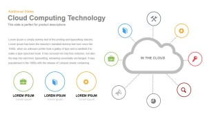 Cloud Computing Technology Ppt PowerPoint Template and Keynote Slides