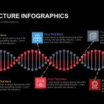 Dna Structure Infographics Powerpoint Keynote template
