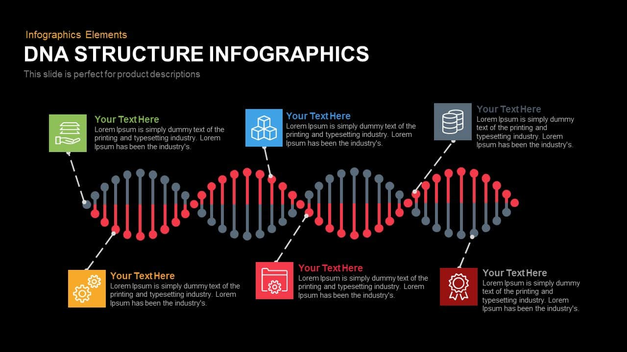 dna structure powerpoint template and keynote slide