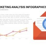 Email Marketing Analysis PowerPoint template and Keynote