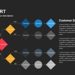 Flow Chart Powerpoint Keynote template
