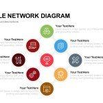 Nine Circle Network Diagram PowerPoint Template and Keynote Slide