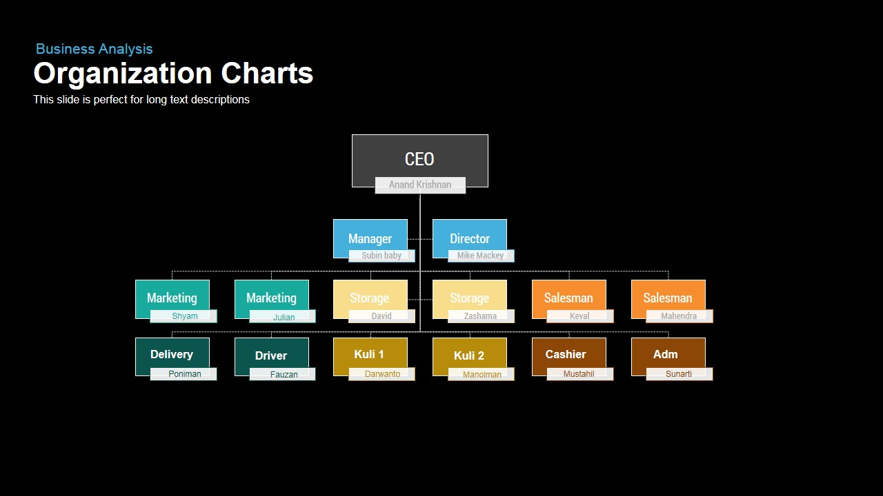 Organization charts powerpoint and keynote template slidebazaar organization charts powerpoint and keynote template ccuart Gallery