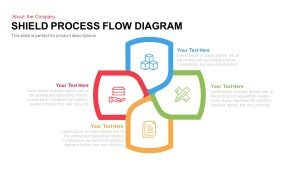 Shield Process Flow Diagram Template for PowerPoint and Keynote