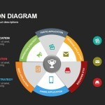 Six Section Diagram Powerpoint Keynote template