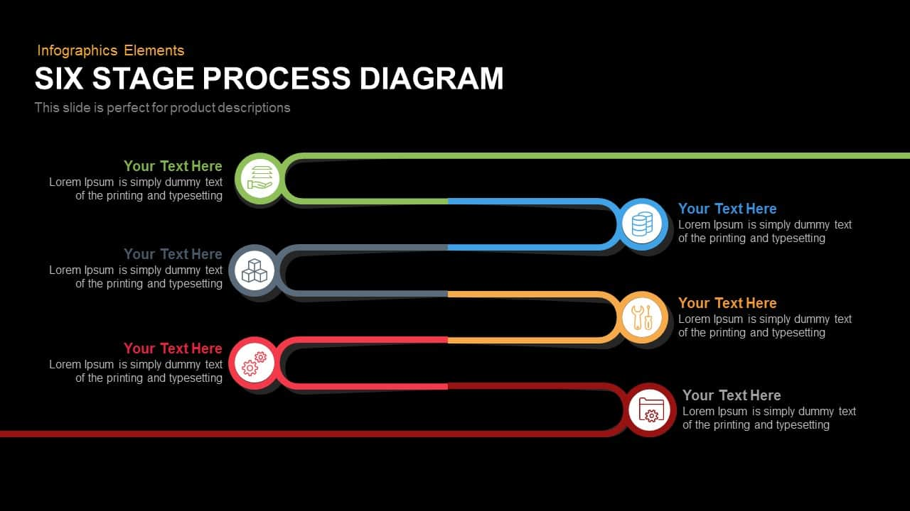 Six Stage Process Diagram