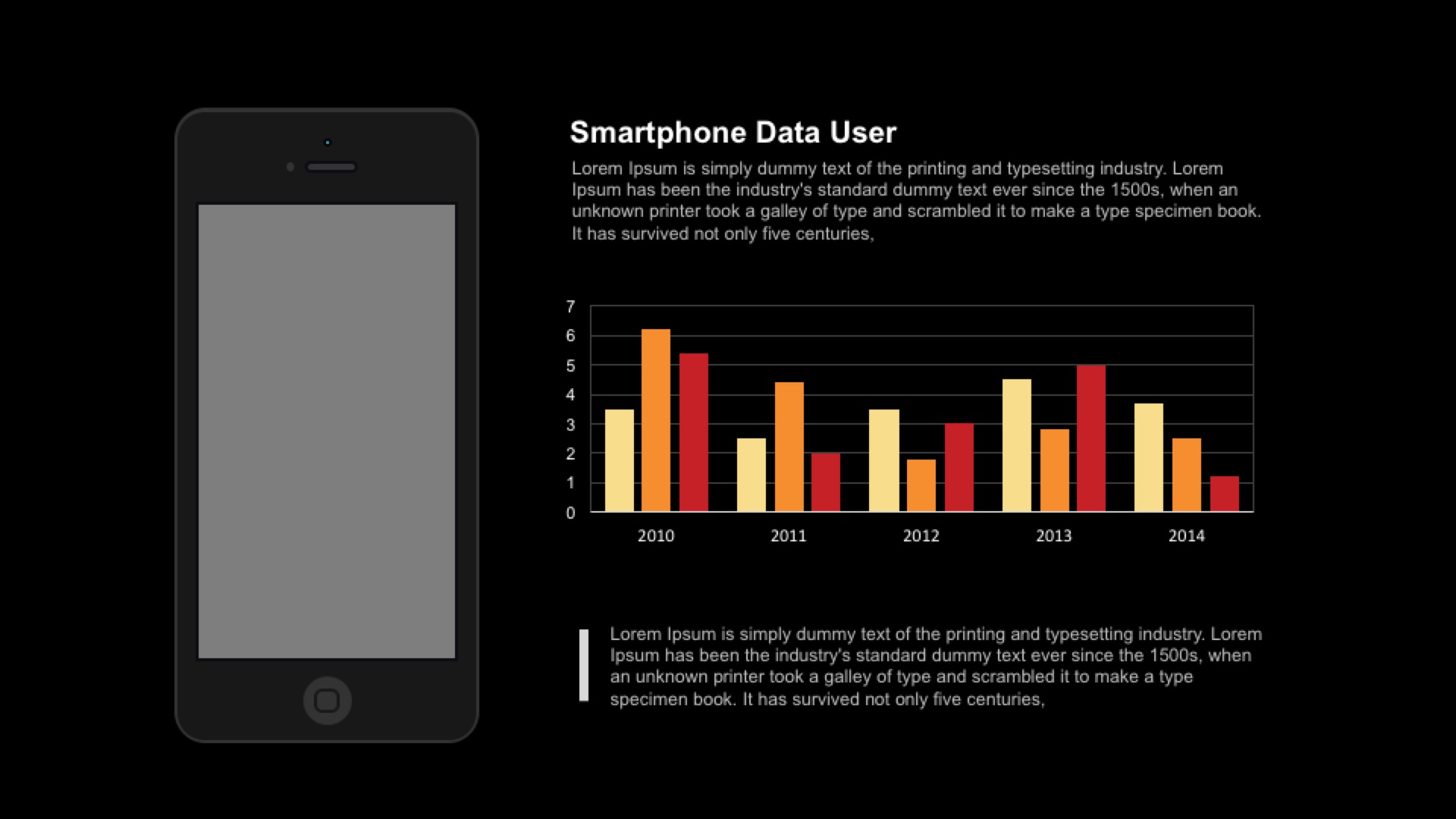 Smartphone Data User