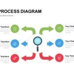 arrow process diagram 3