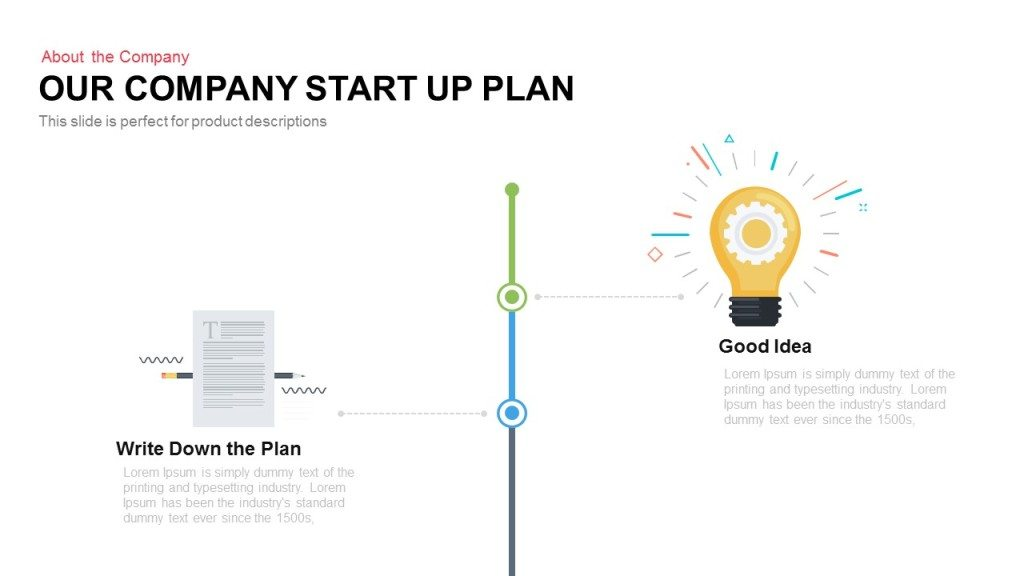 Company Start Up Plan Timeline Powerpoint Keynote  Slidebazaar