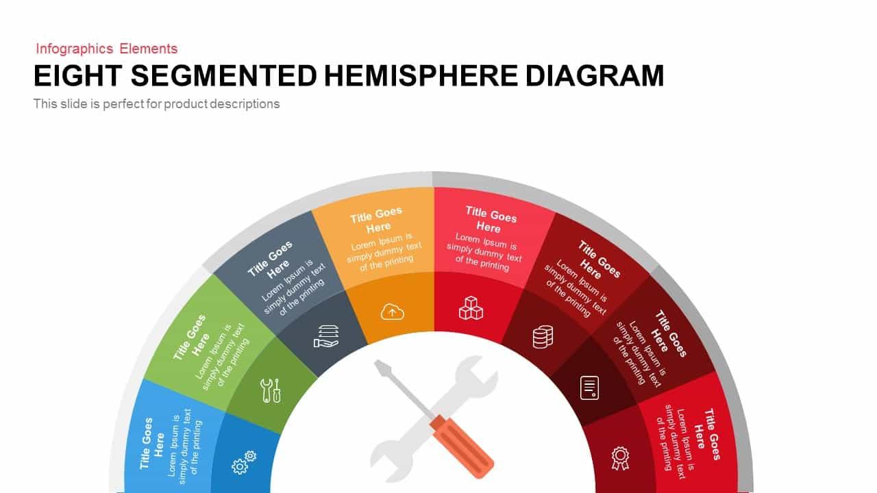 eight segmented hemisphere diagram