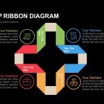 four step ribbon diagram