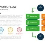 process work flow powerpoint keynote template