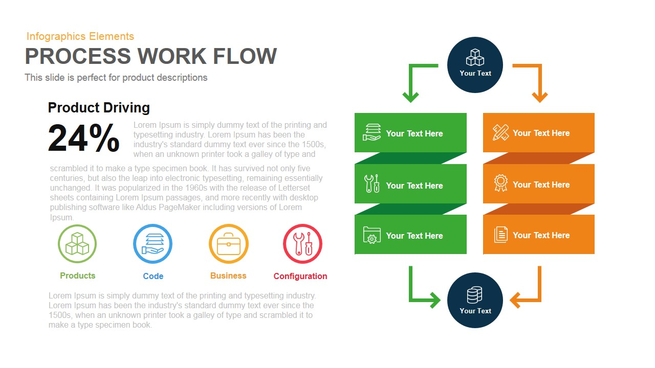 process work flow powerpoint keynote template