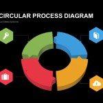 4 step 3d circular process diagram 1