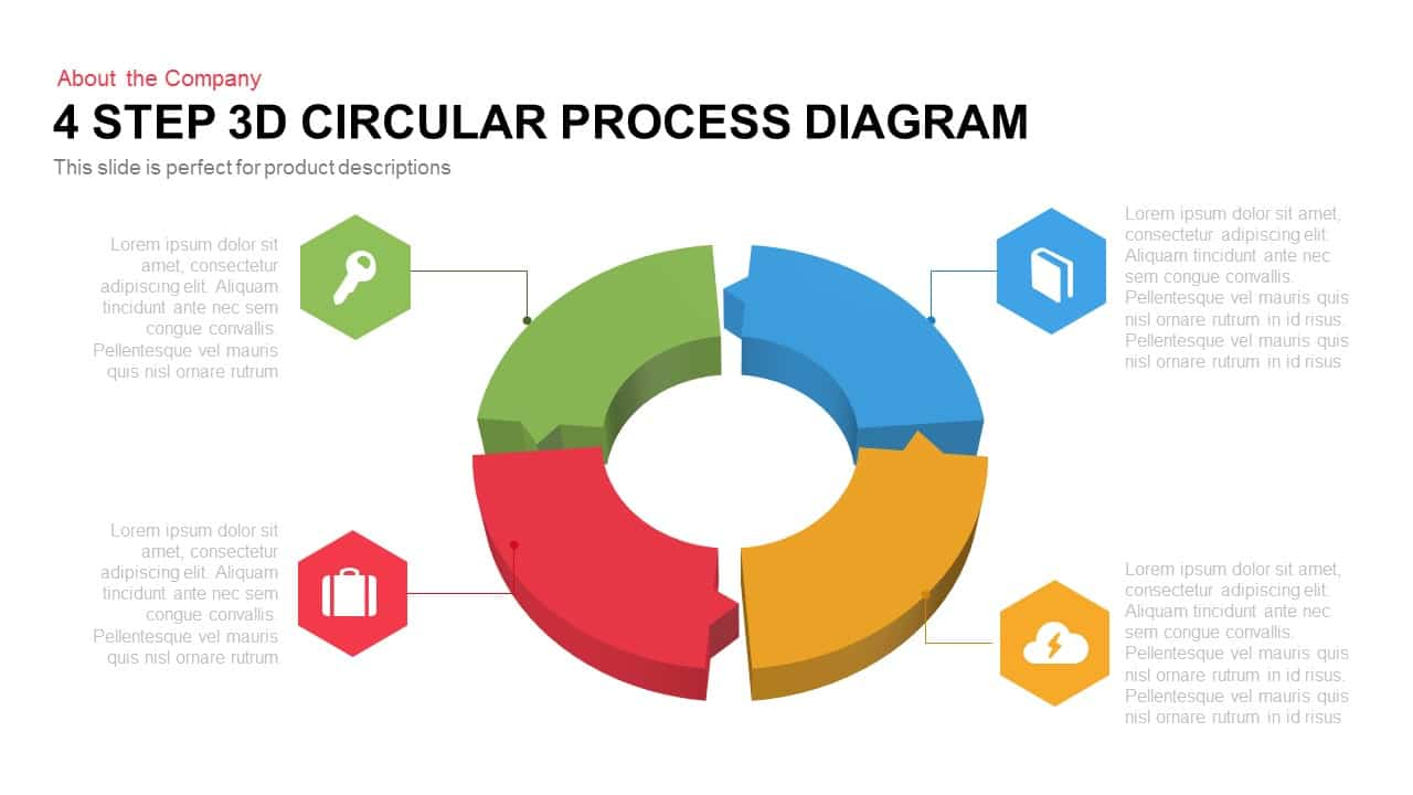 3d circular process diagram powerpoint template and keynote 3d circular process diagram powerpoint template and keynote ccuart Gallery