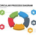 5 step 3d circular process diagram