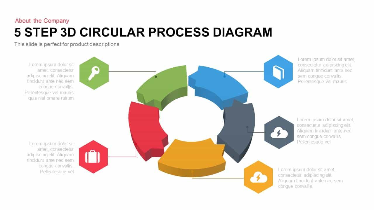 3d Circular Process Diagram Powerpoint Template And Keynote Pyramid Slide Presentation