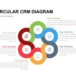 6 Steps Circular Crm Diagram Powerpoint and Keynote