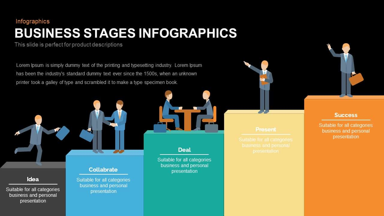 Business Stages Infographics