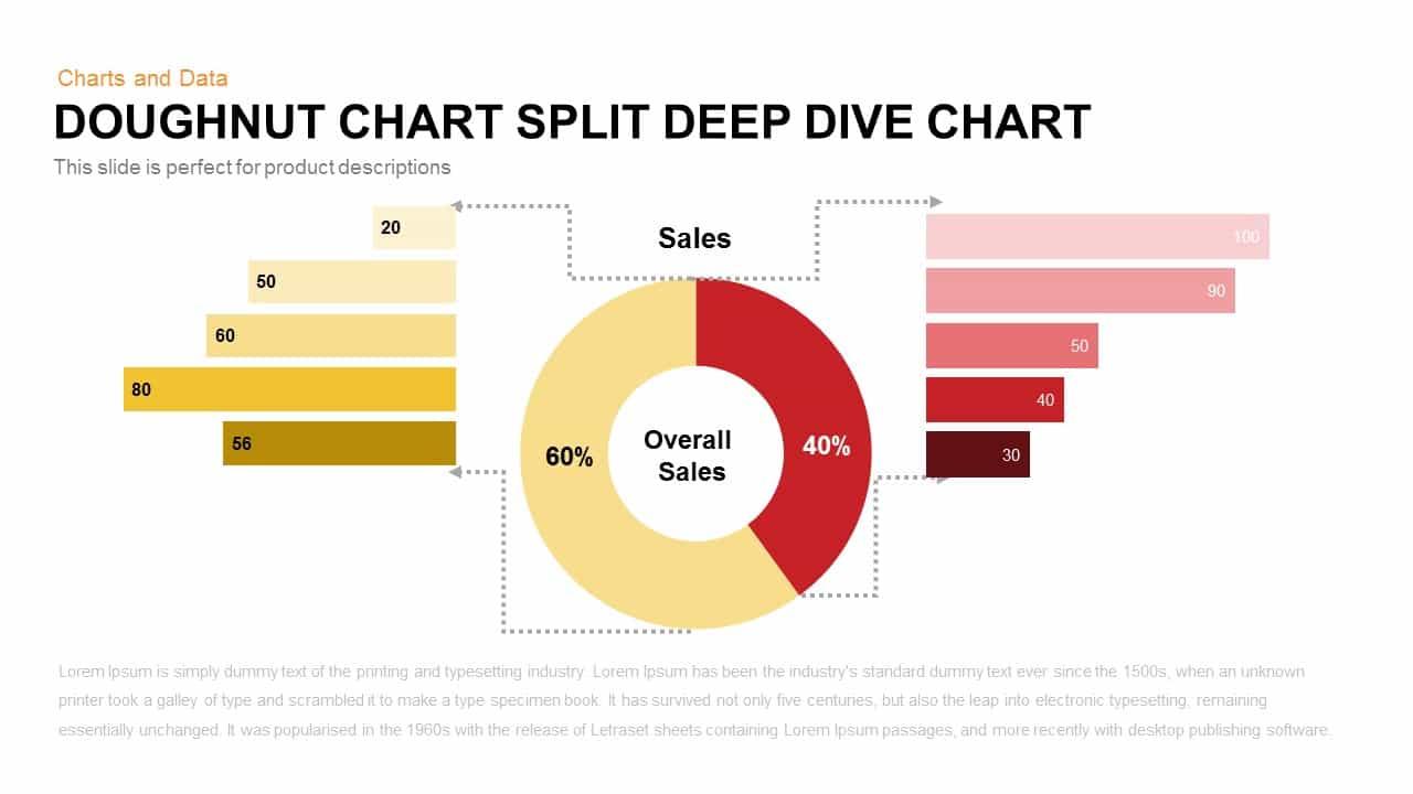 Doughnut Chart Split Deep Dive Chart