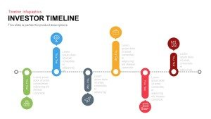 Investor Timeline PowerPoint Template and Keynote Slide