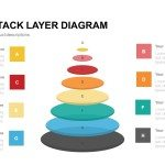 Pebble Stack Layer Diagram Powerpoint Keynote
