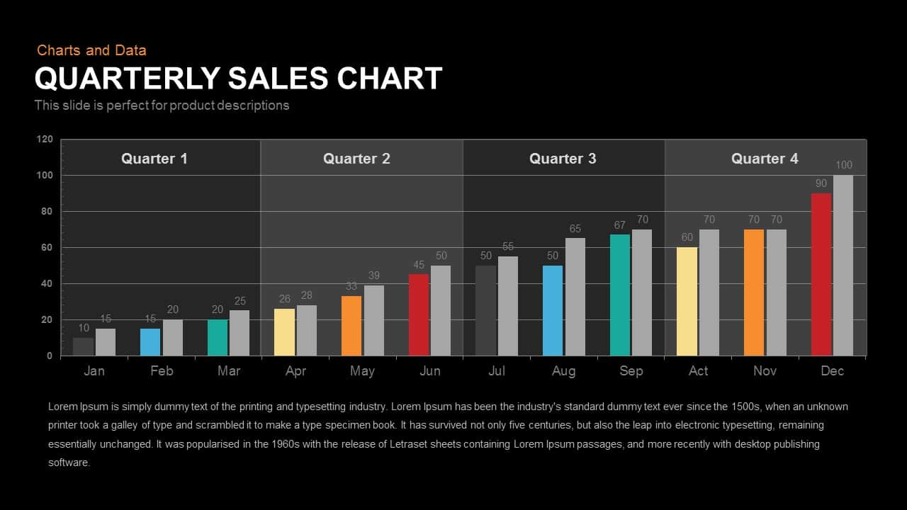 Quarterly Sales Chart Powerpoint Keynote template