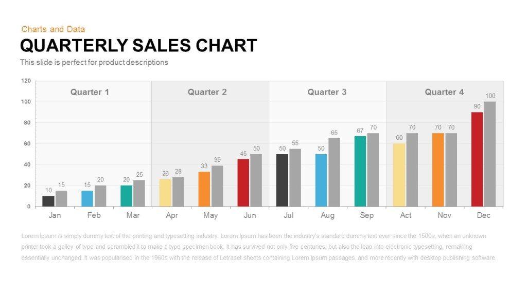 quarterly sales chart powerpoint keynote template slidebazaar. Black Bedroom Furniture Sets. Home Design Ideas