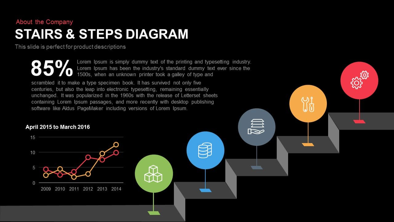 Stairs Steps Diagram Powerpoint Keynote template
