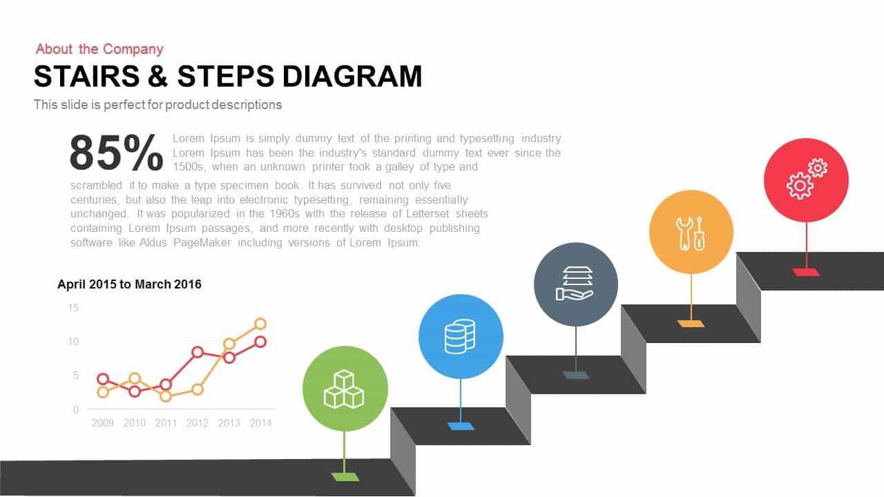 Stairs steps diagram for powerpoint keynote template slidebazaar stairs steps diagram for powerpoint and keynote template toneelgroepblik Images