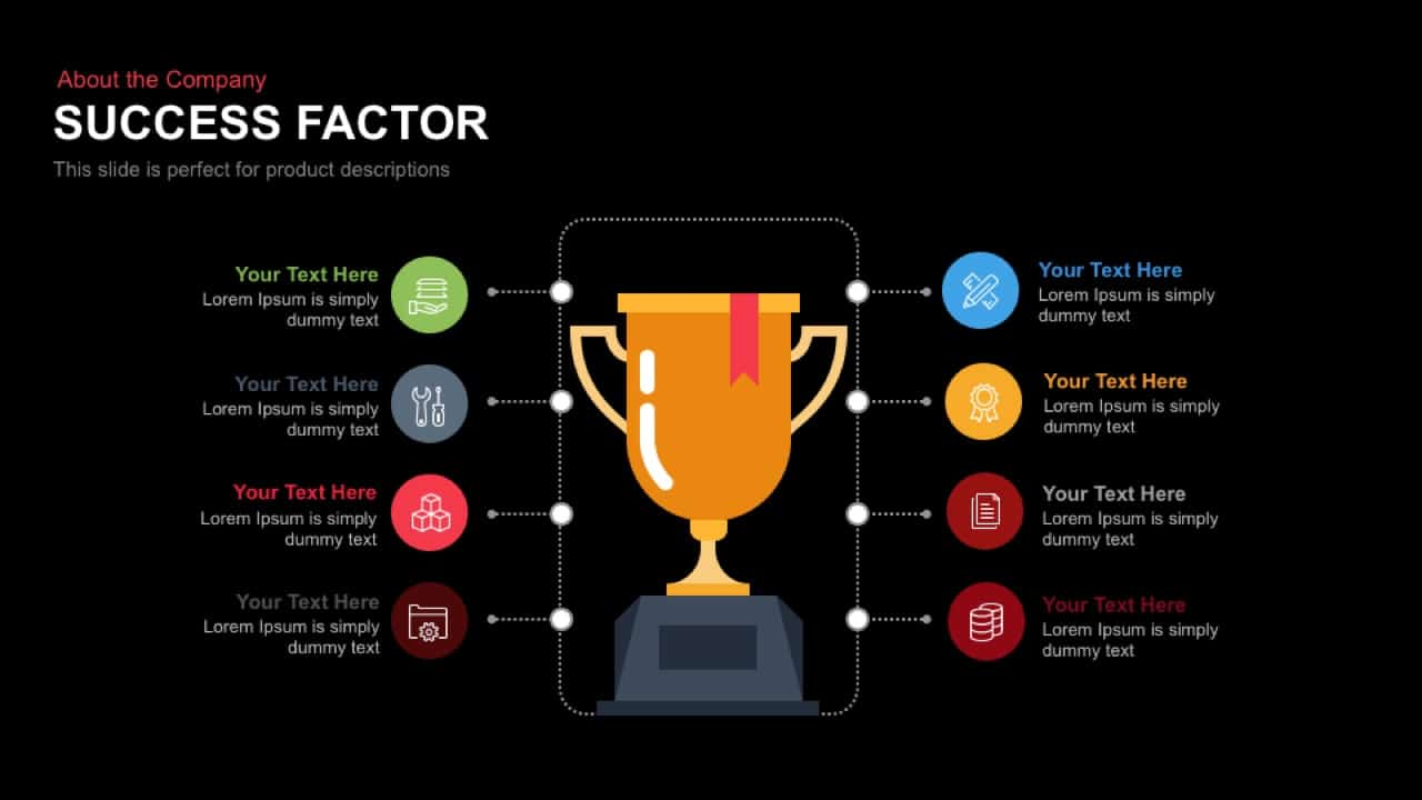 Success Factor Powerpoint and Keynote template