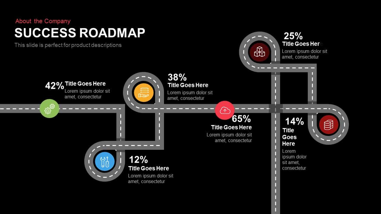 Success Roadmap Powerpoint and Keynote