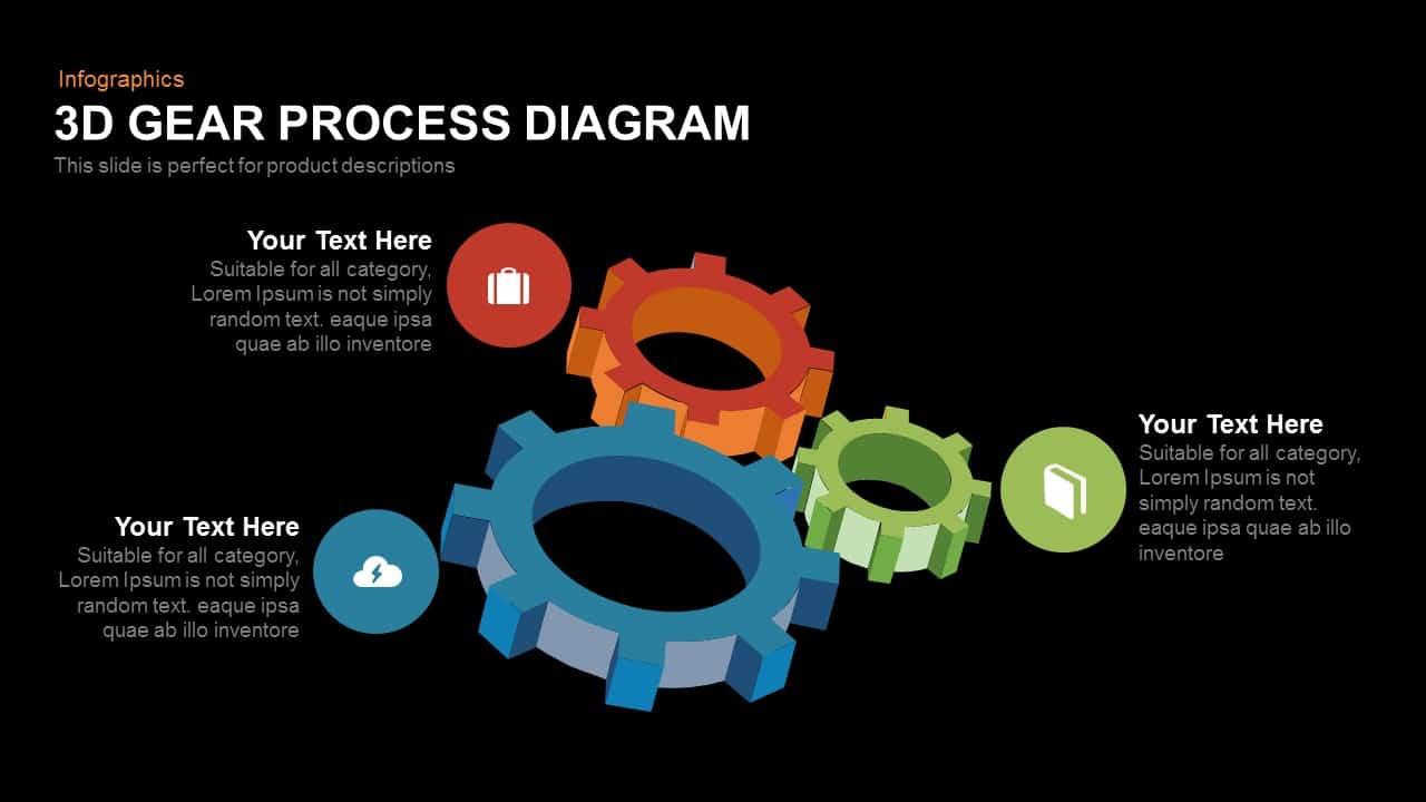 3d Gear Process Diagram