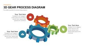 3D Gear Process Diagram PowerPoint Template and Keynote Slide