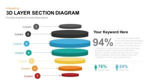 3D Layer Section Diagram PowerPoint Template and Keynote Slide