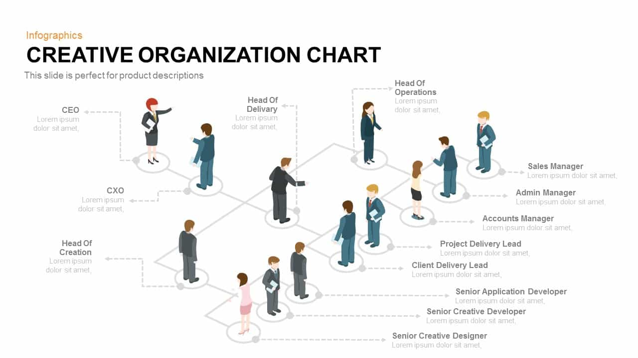 creating org charts in powerpoint home layout design