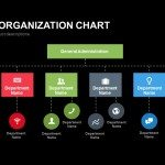 Organization Chart PowerPoint Template and Keynote