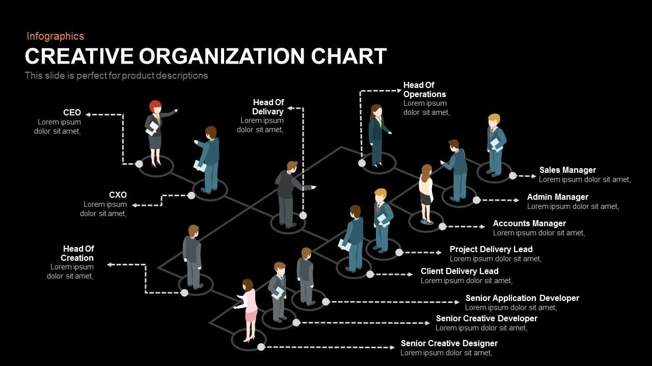 Creative Isometric Organization Chart PowerPoint Template and Keynote template