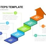 Growth Steps Template